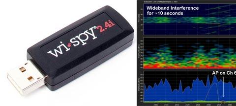 Analizador de espectro Wi-Fi
