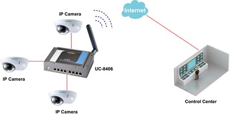 Video vigilancia e infraestructura inalámbrica