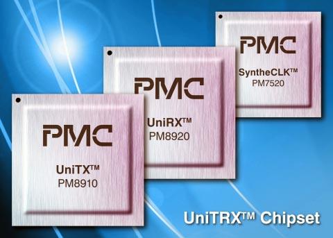 Chipset transceptor de radio