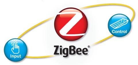 Estándar ZigBee Input Device