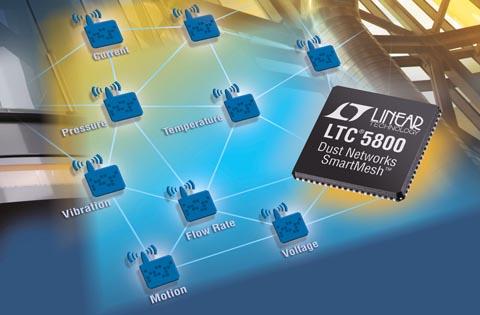 Redes de sensores inalámbricos de bajo consumo