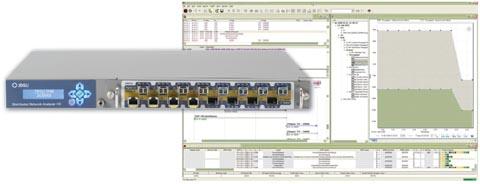 Analizador de señales en tiempo real para redes LTE y UMTS