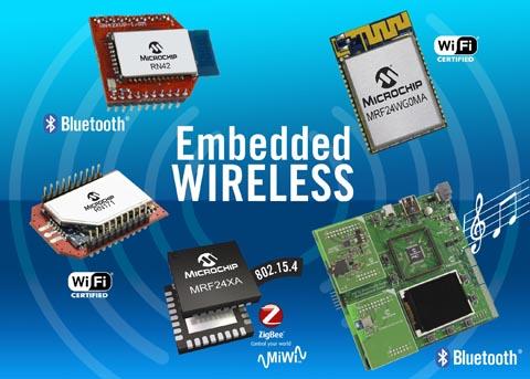 Nuevos productos para Bluetooth, Wi-Fi y ZigBee
