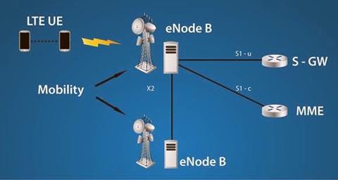 Seminario sobre los desafíos de despliegue de una red LTE