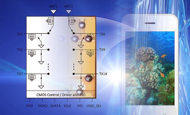 Switches de antena para 4G LTE-Advanced