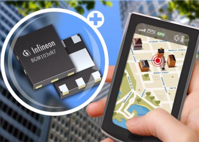 Módulo GNSS para Smartphones