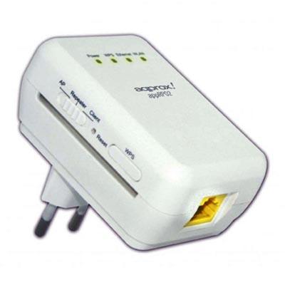 Repetidor de señal Wi-Fi