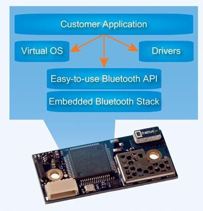 Módulo Bluetooth de modo dual
