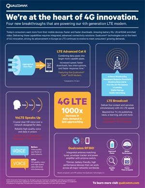 El futuro de la tecnología 4G