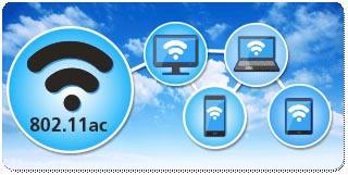 Tecnología 802.11ac