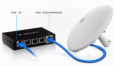 Routers Gigabit Ethernet con PoE