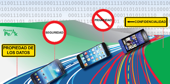 Recorrer sin peligro la autopista de internet
