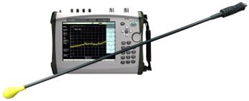 Sonda para localizar fuentes PIM externas