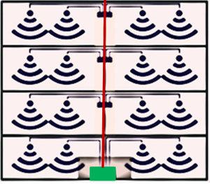 Webminar Sistemas de Antenas Distribuidas DAS