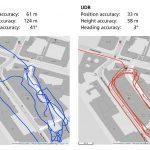 Figura 3: Comparación de la precisión de GNSS y UDR con la antena en el interior del vehículo.