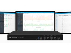 Router de fibra óptica gestionable
