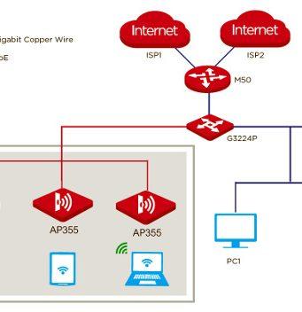 Webminar configurar un balanceador de carga
