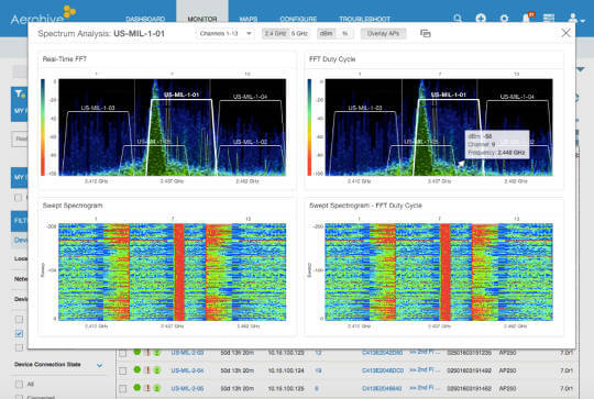 Analizador de espectro inteligente