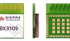 Módulos en CF3 Wi-Fi y Bluetooth