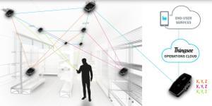 Sistema de navegación 3D en interiores