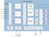 Circuitos de sincronización de red para equipos 5G