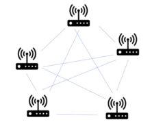 Grabación del Webminar tecnología Mesh