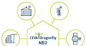 SoC NB-IoT y GNSS para rápida geolocalización