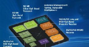 Solución front-end integrada para 5G