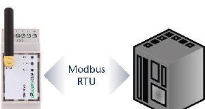 Módulo compacto de ampliación GSM