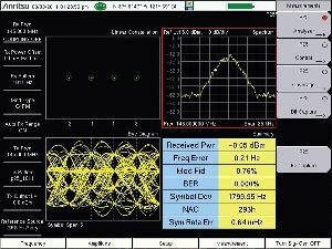 La pantalla del analizador para P25 (izquierda) y TETRA (derecha ofrece un resumen completo de la calidad de RF.