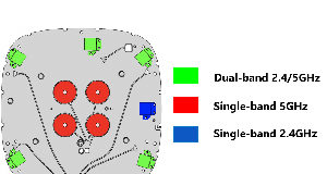 Antenas MIMO Wi-Fi 6 para redes corporativas