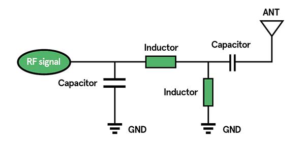 Figura 2: Se puede necesitar un circuito de impedancia compartida para maximizar la transferencia de potencia.