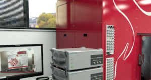 Plataforma de pruebas WLAN IEEE 802.11ax TRP / TIS OTA