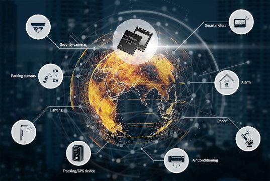 Solución de conectividad eSIM para el IoT