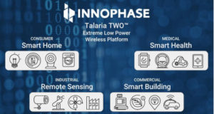 Mouser e InnoPhase firman un acuerdo de distribución global