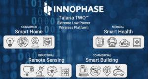 Mouser e InnoPhase firman un acuerdo de distribución global