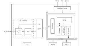 Cómo elegir los protocolos inalámbricos de bajo consumo adecuados