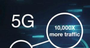 ¿Qué lugar ocupa la conectividad 5G en el ecosistema de la conectividad?