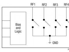 Interruptor de alta linealidad para sintonización de apertura de antena