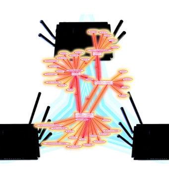 Maxwell Sistema de red mallada abierto