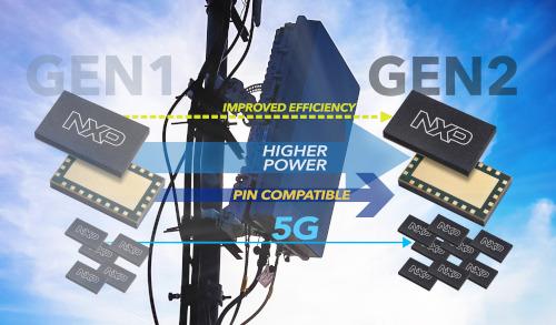 Módulos Multi-Chip de RF para infraestructura 5G mMIMO