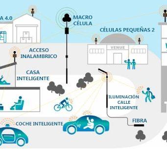 Fuentes de alimentación para estaciones base 5G al aire libre