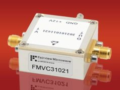 VCOs con encapsulado coaxial para prototipado y proof of concept
