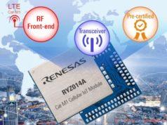 RYZ014A Módulo LTE CAT-M1 para proyectos IoT móvil
