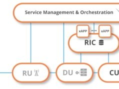 Software OpenRAN cloud-native para 5G dRAX