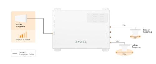 Repetidores móviles NR para 5G