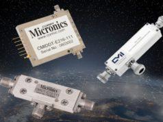 Duplexores de banda ancha y desfasadores para sistemas de RF