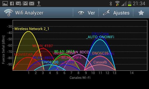 Mediciones básicas de redes WiFi