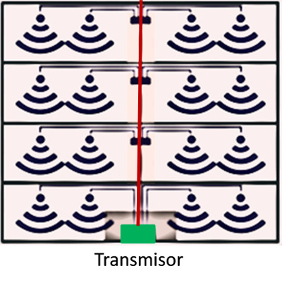 DAS Distributed Antennas Systems (Sistemas de Antenas Distribuidas)