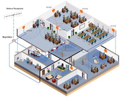 Diagrama básico de un sistema DAS